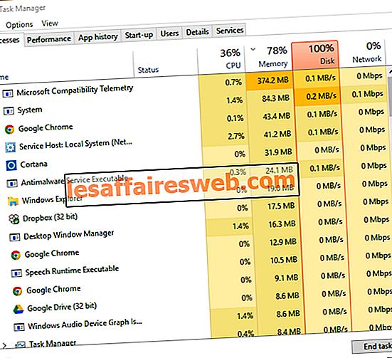 Correction de l'utilisation élevée du disque de télémétrie de compatibilité Microsoft dans Windows 10