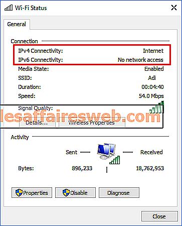 Perbaiki Konektivitas IPv6 Tanpa Akses Internet di Windows 10