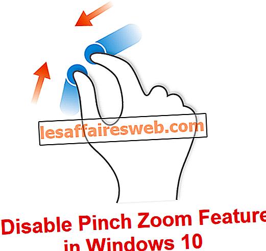 Désactiver la fonction de zoom par pincement dans Windows 10