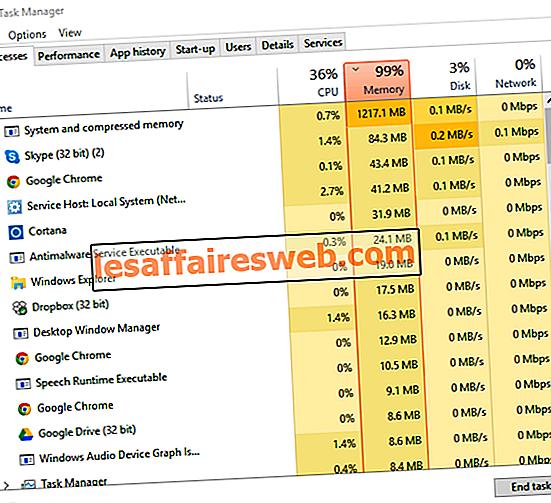 Perbaiki Penggunaan Disk 100% Di Task Manager Di Windows 10