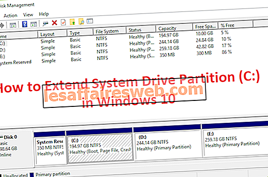 Cara Memperpanjang Partisi Drive Sistem (C :) di Windows 10