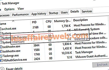 So beheben Sie eine hohe CPU-Auslastung durch Systemleerlauf